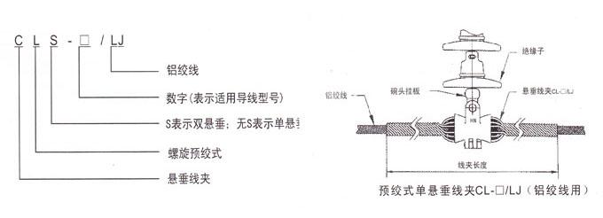 用途application cl-□/lj型预绞式悬垂线夹适用于架空电路线路